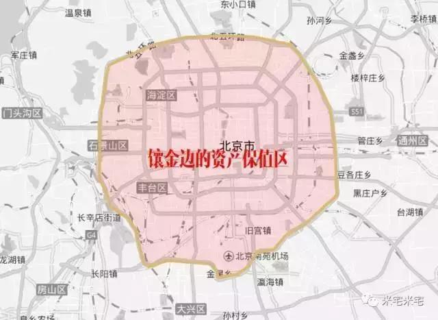 北京房价跌了,继续等还是赶紧上车?