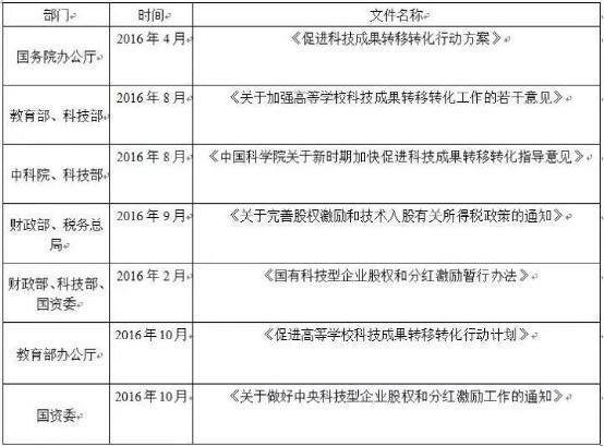 中国产业创新峰会落幕 望成立产学研技术创新联盟