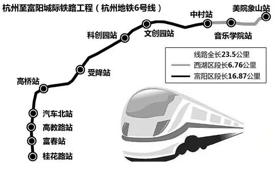 杭州城际铁路高速发展,一小时生活圈,改变的何止是距离……