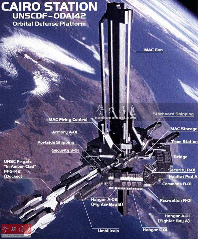 主导太空抵御中俄?特朗普下令组建太空部队