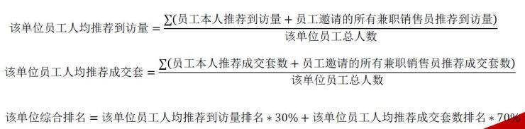 前五名地产商负债近1.6万亿,恒大发动13万员工参与卖房
