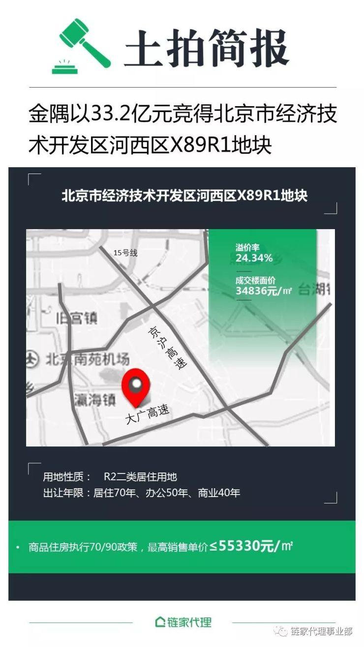 【土拍简报】北京:亦庄、房山三地块分别由金隅、金茂+中铁建+路劲及中铁建竞得
