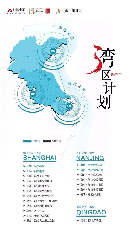 融信青岛 | 融信湾区计划北上渤海之湾