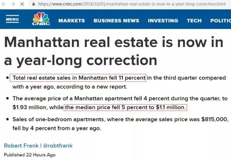 曼哈頓房價大跌5%,成交量下滑11%!美元加息,全球泡沫顫抖