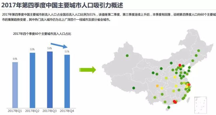 2018年广州常驻人口_2018在花都区常住的来穗人员随迁子女四大入学申请途径一
