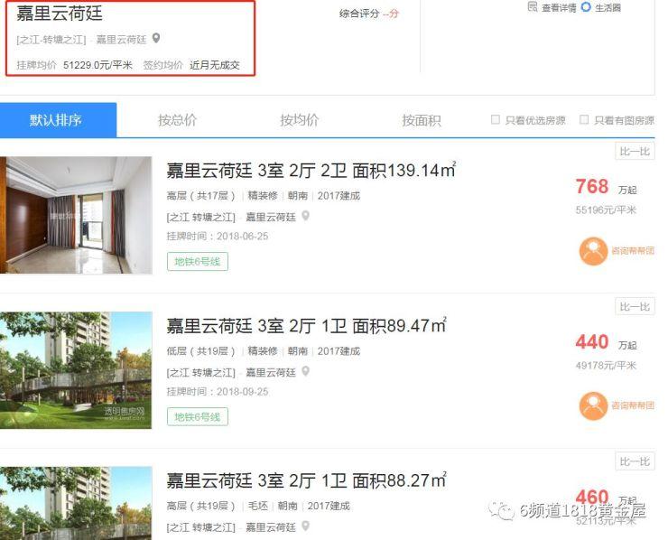 10月杭州二手房遭滑铁卢,为何这个板块价格坚挺?