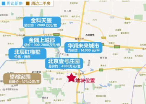 海淀昌平地块揽金87.85亿 科学城新添3000余套共有产权房