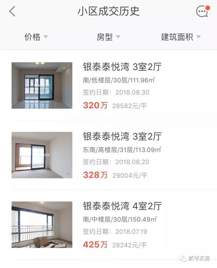 别傻了!金融城精装21000元/平,就是豪宅白菜价?