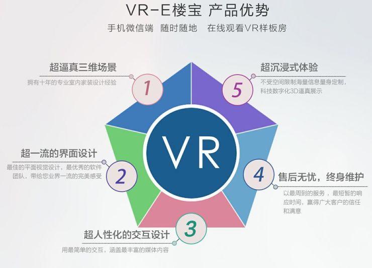 |北京景尚|霍邱法姬娜玖玺学府VR E楼宝助力案场营销,将未来带到购房者面前!