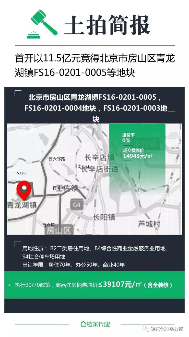 【土拍简报】北京:房山区、朝阳区及平谷区三块地分别由首开、中海及中铁建竞得