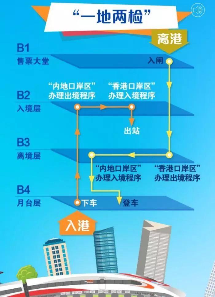 广深港高铁今天全线开通运营!一千出头,就可以乘高铁从上海到香港!