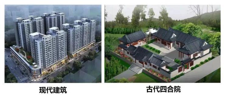 说说老北京四合院的风水局,你知道吗?